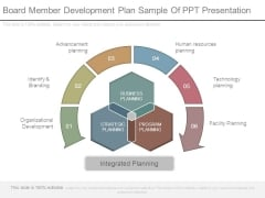 Board Member Development Plan Sample Of Ppt Presentation