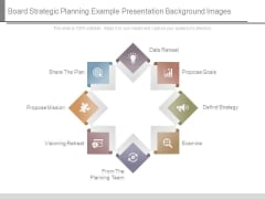 Board Strategic Planning Example Presentation Background Image