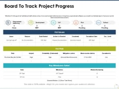 Board To Track Project Progress Ppt PowerPoint Presentation Gallery Deck