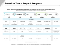 Board To Track Project Progress Strategy Ppt PowerPoint Presentation Icon Backgrounds
