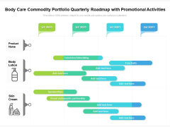Body Care Commodity Portfolio Quarterly Roadmap With Promotional Activities Structure