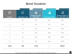 Bond Duration Ppt PowerPoint Presentation Portfolio Deck