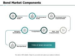 Bond Market Components Slide Corporate Ppt PowerPoint Presentation File Background