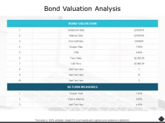 Bond Valuation Analysis Ppt PowerPoint Presentation Layouts Example