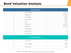 Bond Valuation Analysis Ppt PowerPoint Presentation Model Graphics