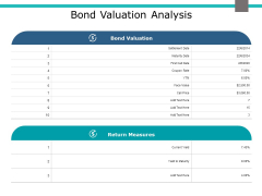 Bond Valuation Analysis Ppt PowerPoint Presentation Outline Sample