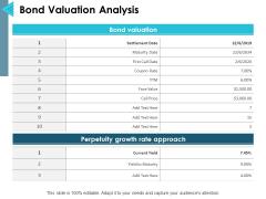 Bond Valuation Analysis Ppt PowerPoint Presentation Summary Gridlines