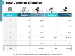 Bond Valuation Estimation Ppt PowerPoint Presentation Infographics Examples