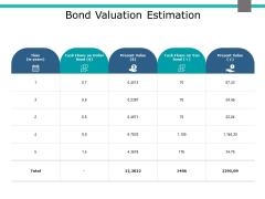 Bond Valuation Estimation Ppt PowerPoint Presentation Portfolio Template