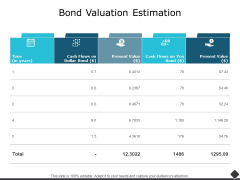 Bond Valuation Estimation Ppt PowerPoint Presentation Styles Portrait
