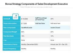 Bonus Strategy Components Of Sales Development Executive Ppt PowerPoint Presentation Styles Graphics Example PDF