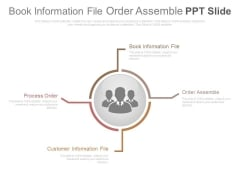 Book Information File Order Assemble Ppt Slide
