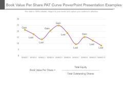 Book Value Per Share Pat Curve Powerpoint Presentation Examples
