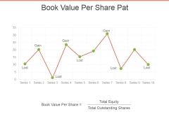 Book Value Per Share Pat Ppt PowerPoint Presentation Ideas Influencers