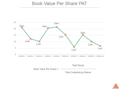 Book Value Per Share Pat Ppt PowerPoint Presentation Rules