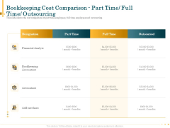 Bookkeeping Service Manage Financial Transactions Bookkeeping Cost Comparison Part Time Full Time Outsourcing Brochure PDF