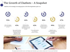 Boost Marketing And Sales Through Live Chat The Growth Of Chatbots A Snapshot Ppt File Slide Download PDF