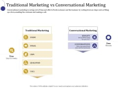 Boost Marketing And Sales Through Live Chat Traditional Marketing Vs Conversational Marketing Ppt Inspiration Design Inspiration PDF