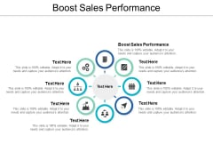 Boost Sales Performance Ppt PowerPoint Presentation Summary Example Introduction Cpb