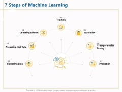 Boosting Machine Learning 7 Steps Of Machine Learning Ppt PowerPoint Presentation Professional Elements PDF