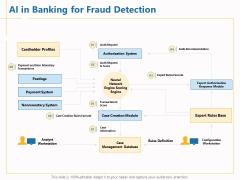 Boosting Machine Learning AI In Banking For Fraud Detection Ppt PowerPoint Presentation Portfolio Pictures PDF
