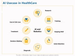 Boosting Machine Learning AI Usecase In Healthcare Ppt PowerPoint Presentation Pictures Background PDF