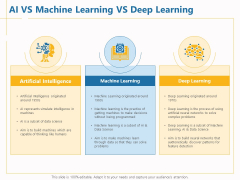Boosting Machine Learning AI Vs Machine Learning Vs Deep Learning Ppt PowerPoint Presentation Inspiration Example PDF