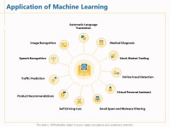 Boosting Machine Learning Application Of Machine Learning Ppt PowerPoint Presentation Infographic Template Guide PDF