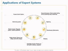 Boosting Machine Learning Applications Of Expert Systems Ppt PowerPoint Presentation Pictures Influencers PDF