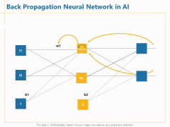 Boosting Machine Learning Back Propagation Neural Network In AI Ppt PowerPoint Presentation File Example Topics PDF