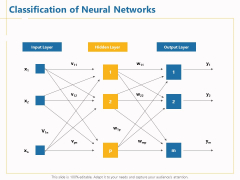 Boosting Machine Learning Classification Of Neural Networks Ppt PowerPoint Presentation Gallery Topics PDF