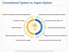 Boosting Machine Learning Conventional System Vs Expert System Ppt PowerPoint Presentation Professional Backgrounds PDF