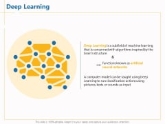 Boosting Machine Learning Deep Learning Ppt PowerPoint Presentation Outline Example Topics PDF