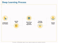 Boosting Machine Learning Deep Learning Process Ppt PowerPoint Presentation Visual Aids Summary PDF