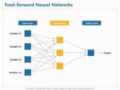 Boosting Machine Learning Feed Forward Neural Networks Ppt PowerPoint Presentation Model Aids PDF