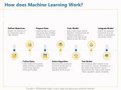 Boosting Machine Learning How Does Machine Learning Work Ppt PowerPoint Presentation Slides Demonstration PDF