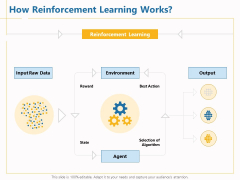 Boosting Machine Learning How Reinforcement Learning Works Ppt PowerPoint Presentation Slides Templates PDF