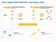 Boosting Machine Learning How Supervised Machine Learning Works Ppt PowerPoint Presentation Inspiration Pictures PDF