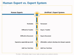 Boosting Machine Learning Human Expert Vs Expert System Ppt PowerPoint Presentation Styles Ideas PDF