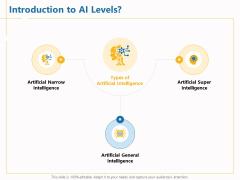 Boosting Machine Learning Introduction To AI Levels Ppt PowerPoint Presentation Styles Grid PDF