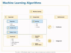 Boosting Machine Learning Machine Learning Algorithms Ppt PowerPoint Presentation Pictures Visual Aids PDF