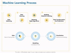 Boosting Machine Learning Machine Learning Process Ppt PowerPoint Presentation Infographic Template Demonstration PDF