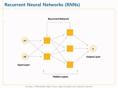 Boosting Machine Learning Recurrent Neural Networks Rnns Ppt PowerPoint Presentation Pictures Master Slide PDF