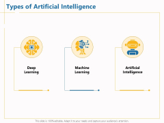 Boosting Machine Learning Types Of Artificial Intelligence Ppt PowerPoint Presentation Gallery Layouts PDF