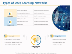Boosting Machine Learning Types Of Deep Learning Networks Ppt PowerPoint Presentation Professional Inspiration PDF