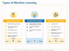 Boosting Machine Learning Types Of Machine Learning Ppt PowerPoint Presentation Gallery Outline PDF