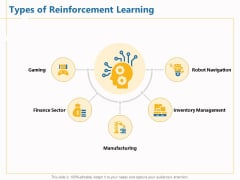 Boosting Machine Learning Types Of Reinforcement Learning Ppt PowerPoint Presentation Icon Ideas PDF