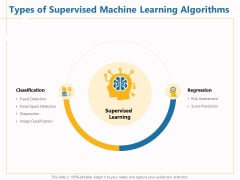 Boosting Machine Learning Types Of Supervised Machine Learning Algorithms Ppt PowerPoint Presentation Icon Slide PDF