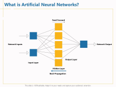 Boosting Machine Learning What Is Artificial Neural Networks Ppt PowerPoint Presentation Gallery Icons PDF