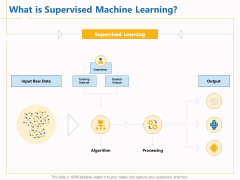 Boosting Machine Learning What Is Supervised Machine Learning Ppt PowerPoint Presentation Gallery Clipart PDF